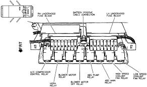 1997 oldsmobile achieva wiring diagram 1997 diy wiring diagrams 96 park avenue fuse diagram 96 home wiring diagrams
