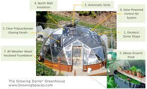 growingspacesuniquedesign growingspacesuniquedesign