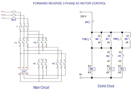 phase reversing contactor wiring diagram pictures wire center \u2022 contactor wiring diagram pdf 3 phase reversing contactor wiring diagram deconstructmyhouse org rh deconstructmyhouse org 3 phase motor wiring diagrams ac contactor wiring diagram