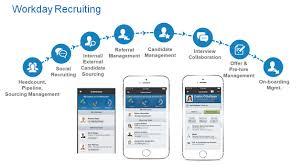 workday recruiting will it disrupt the talent acquisition workday recruiting will it disrupt the talent acquisition software market