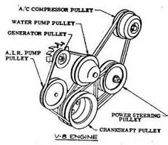 70 c10 307 power steering conversion question newbie the 1947 attached images