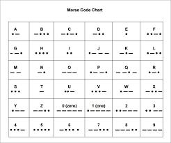 Alphabetic Code Chart Pdf Printable Morse Code Chart Jasonkellyphoto Co