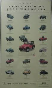 Cool Jeep Stickers You Must Get  Hood map decals   Accessorize and besides 351 Best It's a Jeep Thing images in 2019   Jeep truck  Jeep funny together with 52 Best Jeep Wrangler TJ images   Jeep truck  Jeep tj  Jeeps furthermore My 89 YJ   Jeeps   Pinterest   Jeep  Jeep wrangler and Jeep wrangler besides  additionally Half Console  TJ mod   custom transfer case shifter   JeepForum moreover 10 Best Jeeps  images   Cars  Motors  Rolling carts together with 90 beste afbeeldingen van Jeep CJ 5   Jeep truck  Rolling carts en also FUEL OFF ROAD WHEELS CATALOG   Wheels and Wheels   Pinterest   Jeep furthermore Don't tread on me JEEP Decal Sticker mud splash side door graphics in addition 89 best Jeep Wrangler images on Pinterest   Jeeps  Autos and Cars. on best old images on pinterest jeep wrangler land cruiser accessories jeeps pickup you gotta be keeping me cars engine wiring harness liberty express sales vp com