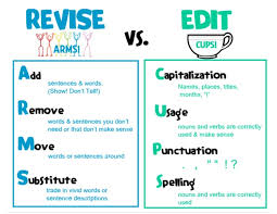 Revise And Edit Anchor Chart Making My Writing Better Lessons Tes Teach