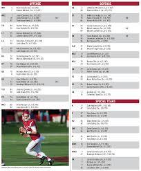 How To Chart A Football Game Utep Game Depth Chart Arkansas Razorbacks