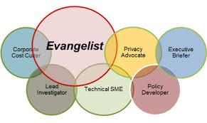 Venn Diagram Information Evangelist Venn Diagram Uw Madison Information Technology
