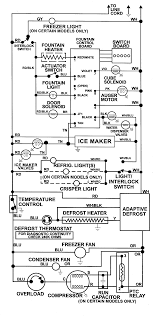 schematic wiring diagram of a refrigerator the wiring diagram whirlpool refrigerator schematic diagram vidim wiring diagram schematic