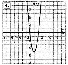 Контрольная работа № Вариант Задание № Алгебра класс  ГДЗ по алгебре 8 класс Мордкович Домашняя контрольная работа №3