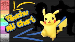 Esams Pikachu Match Up Chart
