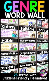 Words To Decorate Your Wall With 17 Best Ideas About Wall Word Art On Pinterest Sister Love