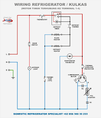 grasslin timer wiring diagram wiring library grasslin defrost timer wiring diagram lorestan info paragon defrost timer wiring diagrams grasslin defrost timer wiring