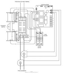 manual generator transfer switch wiring diagram portable generator manual transfer switch wiring diagram Manual Generator Transfer Switch Wiring Diagram #32