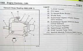 similiar 3800 vacuum diagram on keywords 3800 swap vacuum lines pennock s fiero forum