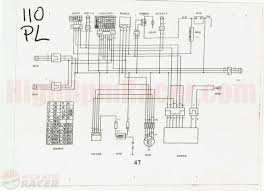 taotao 125 atv wiring diagram taotao image wiring tao tao 125 wiring diagram jodebal com on taotao 125 atv wiring diagram