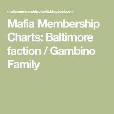 Mafia Membership Charts Baltimore Faction Gambino Family