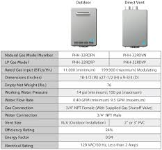 paloma tankless water heater. Specifications Paloma Tankless Water Heater