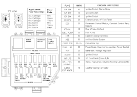 2001 mustang fuse panel diagram 2009 ford mustang fuse box 2009 wiring diagrams online