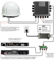 directv mdu installation diagram wirdig