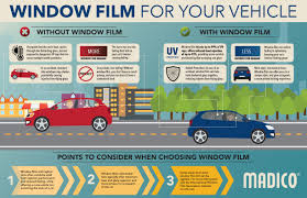 Window Tint Visibility Chart Auto Tint Madico Inc
