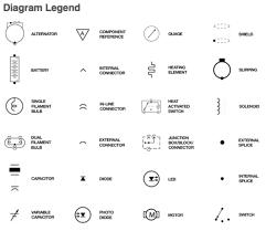 Electrical Wiring Diagram Symbols Wiring Schematic Diagram
