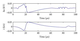 Ku Chart Comparison Chart Of Ku And I Of M Side Download