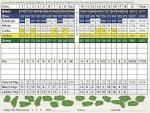 Golf Course New London, NH | Sunapee Public Golf Courses | Golf ...