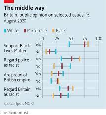 britain s mixed race potion blurs