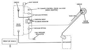buick lucerne cxl l mfi ffv ohv cyl repair guides 6 emission control vacuum schematic 1992 4 0l engine