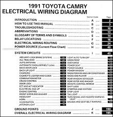 1992 toyota camry electrical wiring diagram wiring  at Camry Dome Supervision Dash Fuse Box 3b