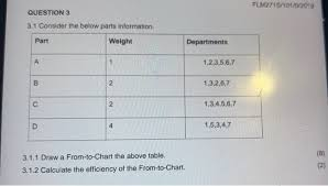 Parts Of A Table Chart Solved Flm271s 101 0 20 9 Question 3 3 1 Consider The Bel