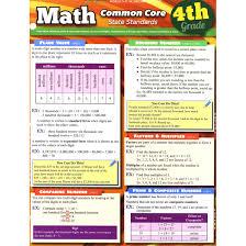 Common Core Math Standards Chart Quickstudy Bar Charts Common Core Math