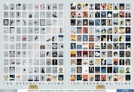 Pop Chart Lab 100 Essential Films Scratch Off Chart