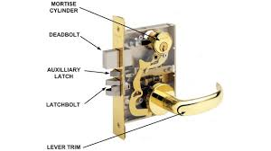 mortise door lock parts.  Parts Mortiselockparts Inside Mortise Door Lock Parts R