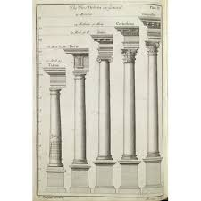 Diagram Showing Columns And Entablatures Indicating The Elements And