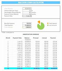 Car Loan Amortization Table Excel Loan Amortization Template Awesome Balloon Car Loan Payoff