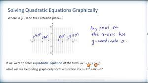 m2200 ch 4 sec 4 1 graphical solutions of quadratic equations instruction