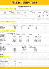 best financial management assignment help online finance financial management assignment solution financial management assignment help