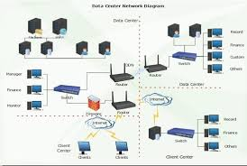 Network Diagram Make Your Networking Diagram In Edraw