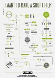 Pin On Flowchart Infographics