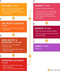 Job Search Process Flow Chart Application Help Accenture