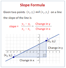 the slope given two points examples