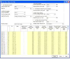 Fire Hydrant Flow Rate Chart Fire Flow Alternative