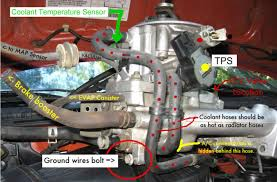 po 113 engine code you should have a vacuum hose diagram on your hood vacuum leaks high rpm this is our 96s