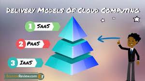 Iaas Vs Paas Cloud Computing Services Models Iaas Paas Saas Explained Youtube