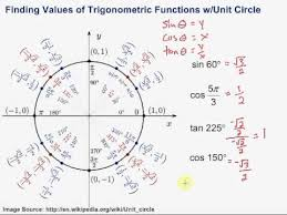 6 Trig Best Angle In Second Quadrant With 6 Trig Cool Sin