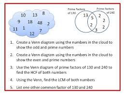 Lcm Venn Diagram 1 Create A Venn Diagram Using The Numbers In The Cloud To