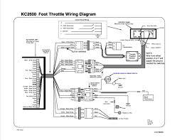 fleetwood motorhome wiring diagram winnebago parts manual at Motorhome Wiring Diagram
