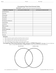 Comparing Plant And Animal Cells Venn Diagram Answers Comparing Plant And Animal Cells Comparing Plant And Animal