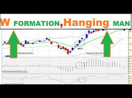 1 Minute Candlestick Trading Reversal Patterns Live Trading With Explanation