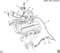 2000 ford e250 wiring diagram 2000 discover your wiring diagram econoline blower motor relay location 1990 ford e350 sel wiring diagrams